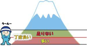 富士山せいぞう