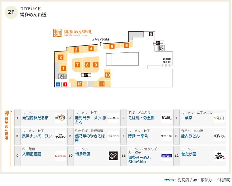 めん街道MAP